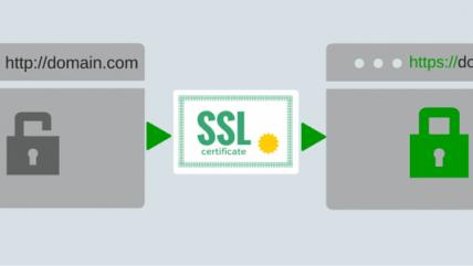 Securing Website With SSL Certificate – SSL Benefits